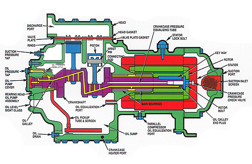 Carlyle Compressor Wiring Diagram : Wiring diagram danfoss compressors westinghouse compressor